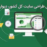 تماس ها و فایل طراحی سایت و اپلیکیشن کل کشور